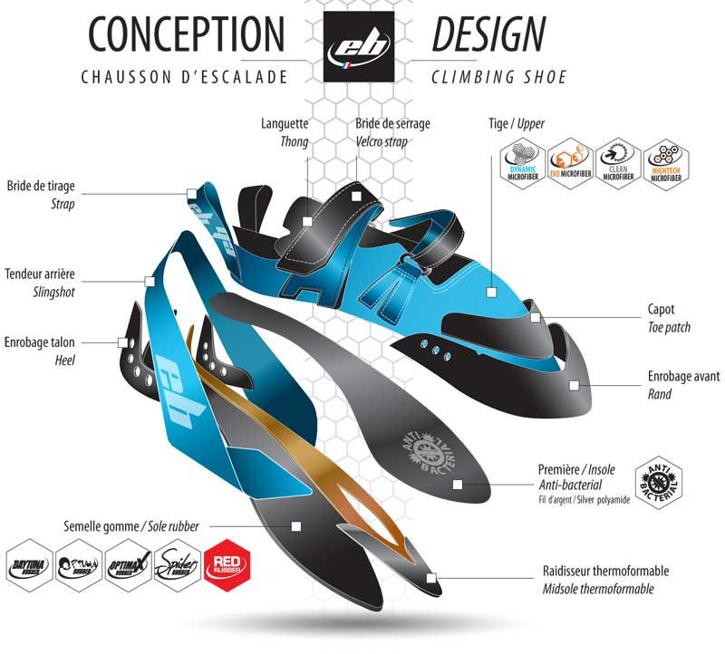 conception-shoe
